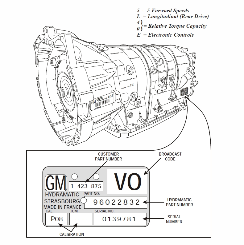 general motors 5l40e transmission introduction